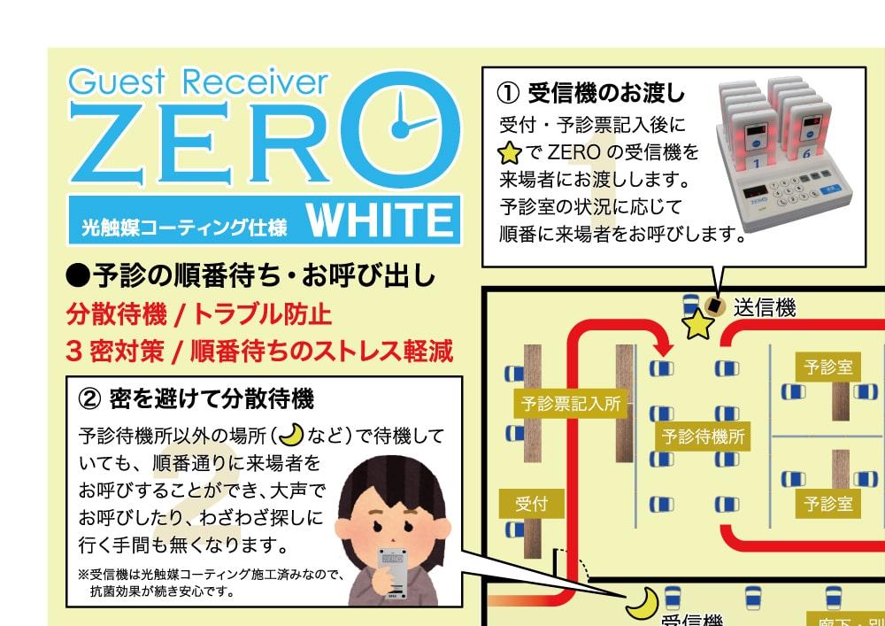 ワクチン接種会場マップ ZERO-WHITE