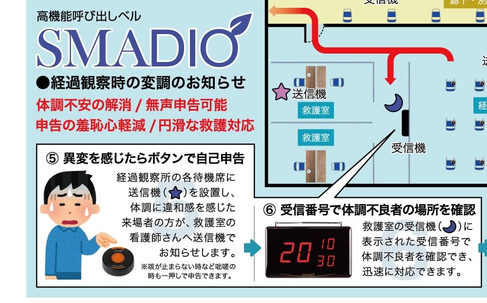 ワクチン接種会場マップ SMADIO ケース1
